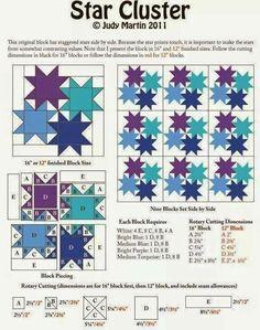 .Star cluster pattern