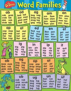 Seuss inspired list of word families is a valuable instructional piece to use in the classroom. I would start by exploring one word family per week and using the words listed beneath each family to introduce and explain word families to students. Teaching Phonics, Kindergarten Literacy, Preschool Learning, Teaching Reading, Teaching Kids, Jolly Phonics, Kindergarten Spelling Words, Literacy Centers, Learning Activities