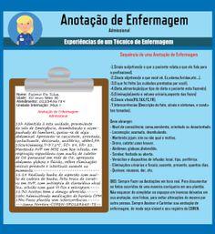 As anotações de enfermagem são todos os registros das informações do paciente, das observações feitas sobre o seu estado de saúde, das prescrições de enfermagem e sua implantação, da evolução de en…