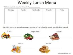 Empowered By THEM: Weekly Lunch Menu Food Groups