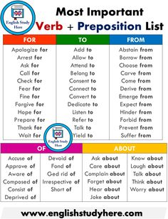 Most Important Verb + Preposition List in English - For, To, From, Of, About - English Study Here English Grammar Tenses, English Prepositions, English Verbs, Learn English Grammar, English Language Learning, English Writing, English Study, English Vocabulary, Teaching English