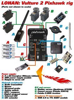 Rc Drone, Drone Quadcopter, Drones, Drone Diy, Futuristic Design, Arduino, Physics, Hardware, Windows