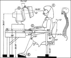 diagram of desk ergonomics (With floating spinal cord! Cool Office Desk, Office Desks, Office Set, Office Spaces, Small Office, Human Dimension, Desk Height, Ergonomic Chair, Design Reference