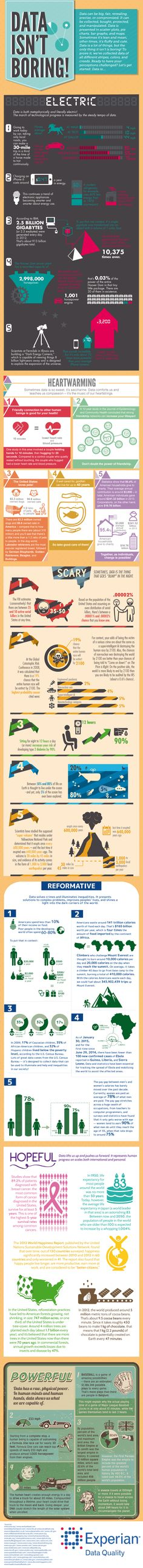 Data Isn't Boring! #infographic #Data #Science