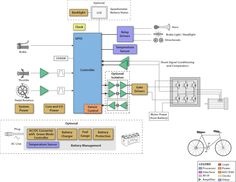 ti digital radio block diagram circuit diagrams pinterest rh pinterest com