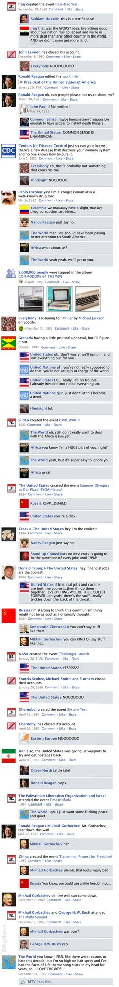 Facebook News Feed History of the World > 1980s