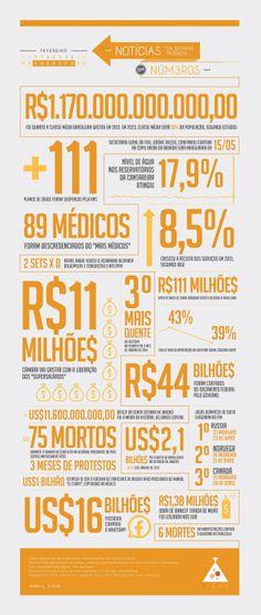 Fevereiro/04 - Semana 03 #infografico #infographic #news #noticias #numbers #vl4b