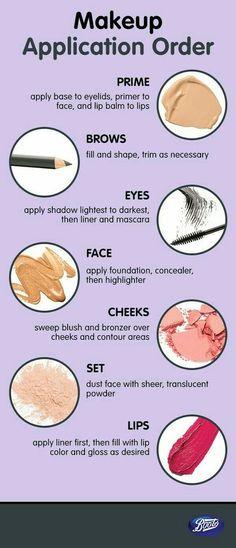 Makeup application order...