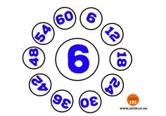 6-os szorzótábla - Matek 2. osztály NYOMTATHATÓ - Kalauzoló - Online tanulás