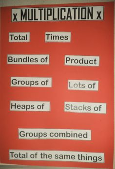 4A - We use these words to communicate our understanding about multiplication.