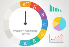 Learn how project reports are an essential part to the success of a project. Get a quick summary of your projects with reports.