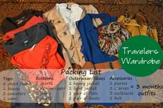 Travel Fashion Challenge: Packing for an Extended Trip