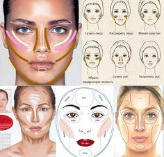 Скульптурирование/контурирование лица. Что я об этом узнала и поняла