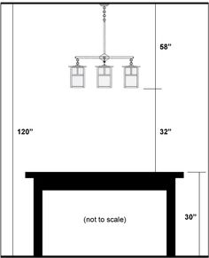 height to hang pendant lights | Pendants Above A Kitchen Island: