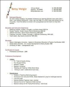 elementary school teacher cover letter sample | good to know ... - Example Resume For Teacher