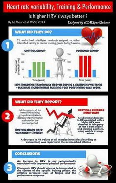 Heart Rate variability and training