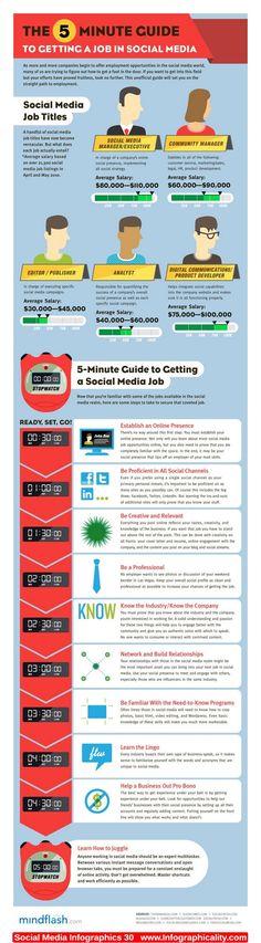 #Social Media Infographic