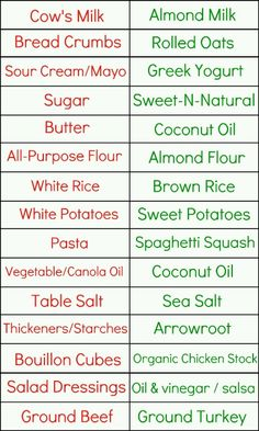 Alternatives....but xylitol/stevia instead of sugar ;)