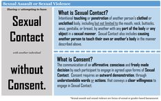 Policy Definition: Sexual Assault and Sexual Violence involve having or…