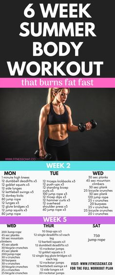 Looking for the best hiit workouts at home? Try this 6 week summer body workout plan– your bikini body workout plan Summer Workout Plan, Bikini Body Workout Plan, Full Leg Workout, Summer Body Workouts, Hiit Workout At Home, Flat Tummy Workout, Workout Routines For Beginners, Best Cardio Workout, Workout Challenge