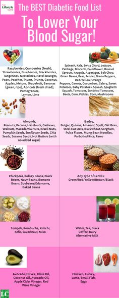 Diabetic Food List, Diabetic Meal Plan, Diet Food List, Food Lists, Diabetic Recipes, Diet Recipes, Diabetic Drinks, Healthy Food List, Shrimp Recipes