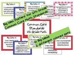 6th Grade Math Common Core Big Idea Posters