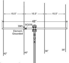 Two meter antenna