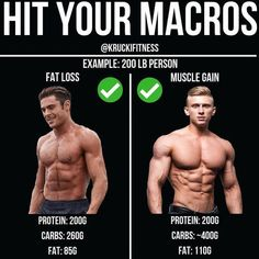 HIT YOUR MACROS! Your macros can vary depending on your fitness goals. When you're in a bulking phase, obviously your macros are gonna be higher than your macros if you were cutting. Regardless of which goal you are striving for, make sure you are hitting Fitness Workouts, Gym Workout Tips, Weight Training Workouts, Fitness Goals, Fitness Quotes, Motivation Quotes, Muscle Gain Diet, Muscle Building Diet, Muscle Fitness