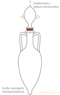Antiker Vakuum-Korkenzieher für Amphoren --- Ancient vacuum-corkscrew for amphoras