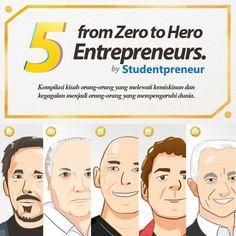 Cerita Bisnis Inspiratif: Orang-Orang Gagal yang Mengubah Hidup Menjadi Tersukses di Dunia - Yahoo News Indonesia