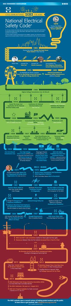 national electrical safety code (NESC) #100 - years #Infographic