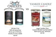 https://www.jewelryincandles.com/store/daniellewatson Use Coupon Code: pinterest  and get 20% OFF!