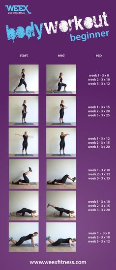 Een total body workout voor de beginnende sporter. Je traint met dit schema alle grote spiergroepen in je lichaam. Op deze manier activeer je alle spieren in het proces van gewichtsverlies en het strakker krijgen van je spieren.
