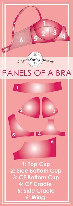 Names of panel pieces withing a balcony underwired bra. To make this gorgeous Daphne… -Panels featured in a piece split cup balcony bra'. Get savvy with the technical names of bras and navigate your way around our PDF sewing pattern easily. Sewing Bras, Sewing Lingerie, Sewing Clothes, Bra Lingerie, Lingerie Patterns, Dress Sewing Patterns, Clothing Patterns, Pattern Cutting, Pattern Making