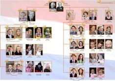 koninklijke familie Nederland - AVG Yahoo-Zoekresultaten
