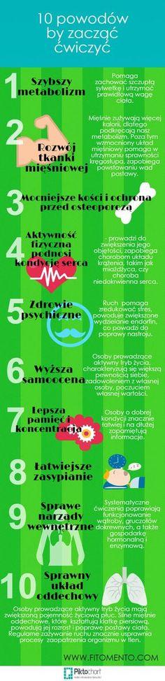 10 powodów by zacząć ćwiczyć Więcej na: https://www.fitomento.com/wiedza/ifografiki-fitness