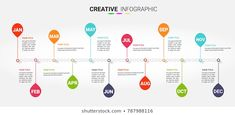 Timeline for 12 months, 1 year, Timeline infographics design vector and Presentation business can be used for Business concept. Timeline Infographic, Creative Infographic, Infographic Templates, Infographics Design, Timeline Images, Timeline Design, Powerpoint Timeline Slide, Project Timeline Template, Art