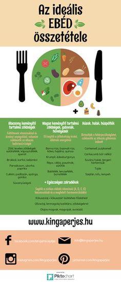Az ideális, egészséges ebéd összetétele | www.perjeskinga.com Healthy Drinks, Healthy Tips, Healthy Habits, Healthy Recipes, Healthy Foods, Clean Recipes, Light Recipes, Body Trainer, Health Lunches