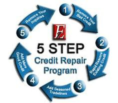 National Credit Masters is the leading credit repair organization in the world. We customize a unique credit restoration strategy that is unique to yo. Fix Bad Credit, How To Fix Credit, Improve Your Credit Score, Free Credit Repair, Credit Repair Companies, Counseling, How To Remove, How To Plan, Masters