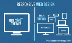 What is Responsive Web Design? – Its Benefits if any!