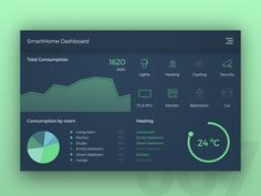 Day 67 - Smart Home UI  Dashboard