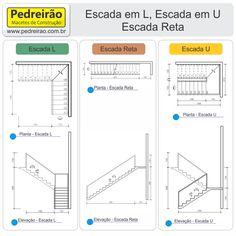 Escadas Casas Escada Reta L U Pedreiro Pedreirao Stairs Floor Plan, Stair Plan, Staircase Drawing, Staircase Design, Architecture Graphics, Architecture Details, Kitchen Wall Design, 3d Interior Design, Stair Detail