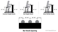 Chair Height To Table Height And Width Guide How To