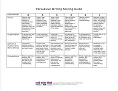 Persuasive Writing Scoring Guide from Read.Write.Think.
