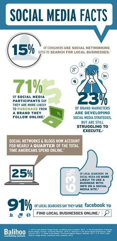 Social Media facts #infographic