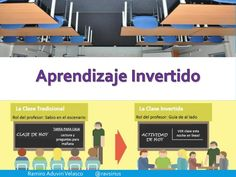 Aprendizaje Invertido. Beneficios y experiencias. #ccfuned #claseinvertida #beneficios