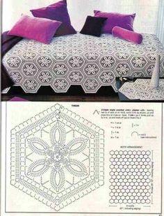Crochet&Mayra: Mas Cubre camas - bed spreads with charts/patterns Filet Crochet, Crochet Diagram, Crochet Chart, Thread Crochet, Crochet Motif Patterns, Crochet Blocks, Crochet Squares, Hexagon Crochet, Crochet Bedspread