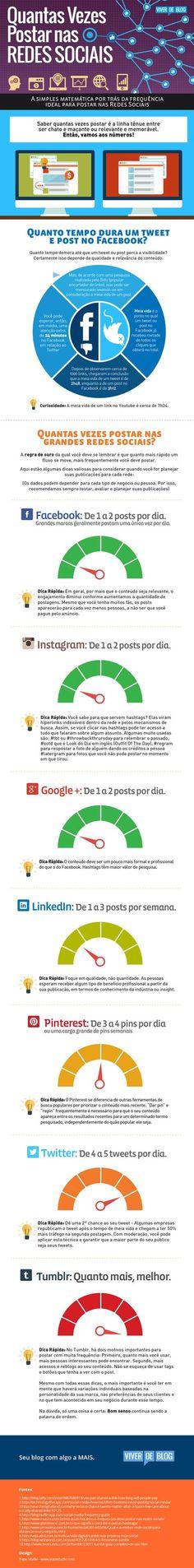 vezes info 600px Infográfico: A Frequência Perfeita para Postar nas Redes Sociais