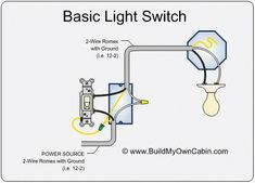 picture of how to wire a light switch electrical how free electrical wiring diagrams free electrical wiring diagrams free electrical wiring diagrams free electrical wiring diagrams
