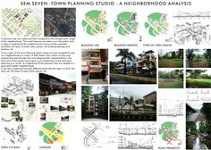 Studying Your neighbourhood...An Introductory Excersice in Town Planning Studio